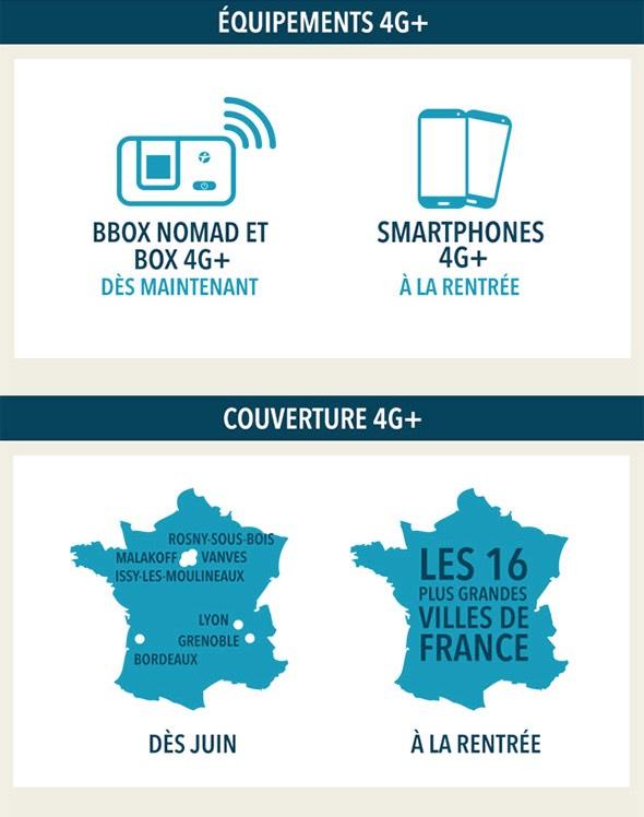 infos_bouygues