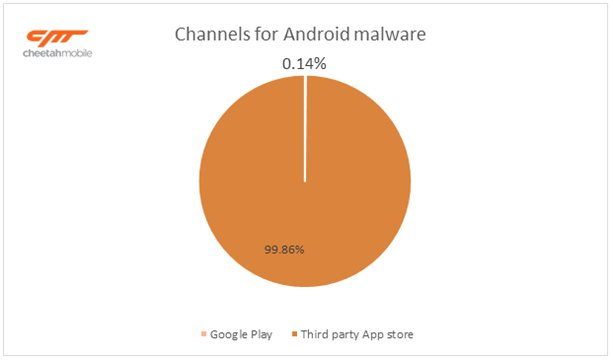 297-smartphones-android-en-france-infectes-malware5