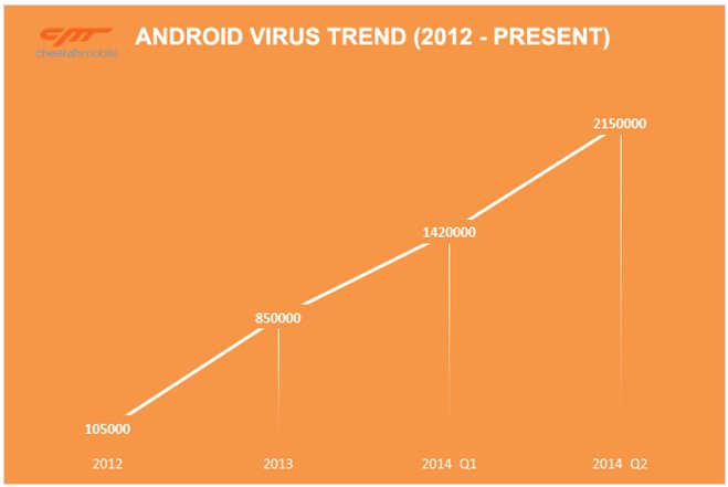 297-smartphones-android-en-france-infectes-malware8